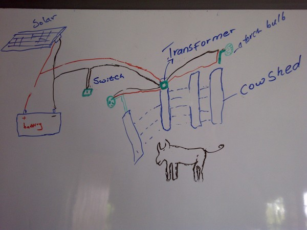 Ilustração de Richard da sua invenção.